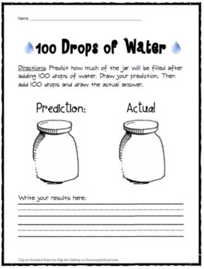 45 Best 100th Day of School Resources - 100 Drops of water - Teach Junkie