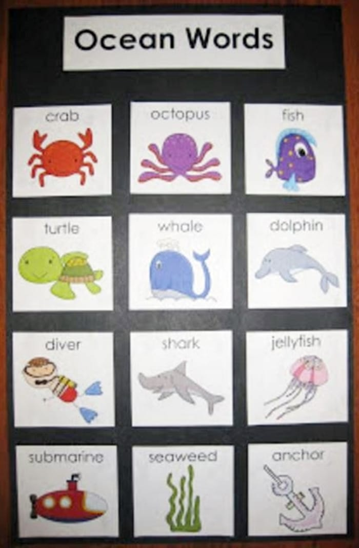 11 Free Themed Writing Center Posters - ocean words,community helpers, insects