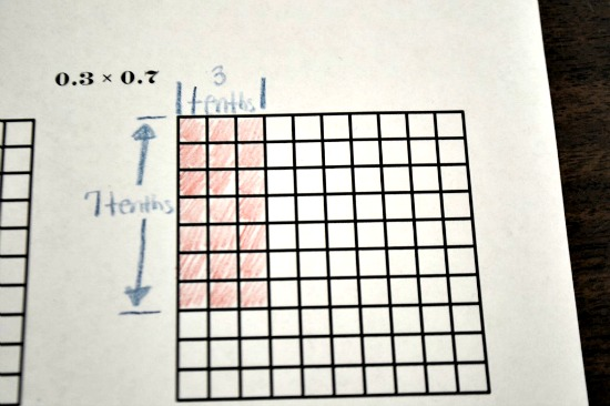 Multiplying Decimals - How To Teach and Model - Teach Junkie