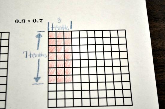 Multiplying Decimals - How To Teach and Model - Teach Junkie