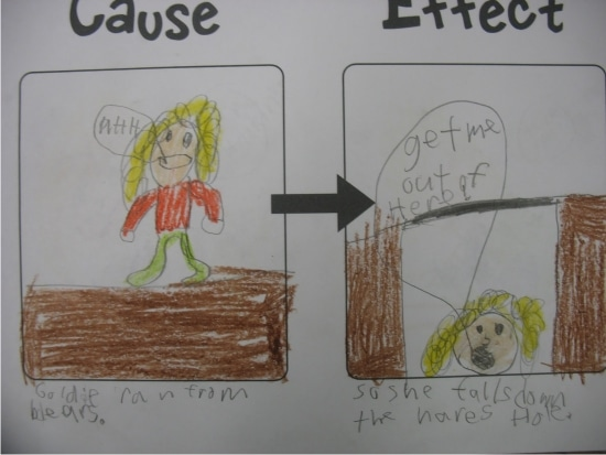 Teach Junkie: 12 Easy Cause and Effect Activities and Worksheets - Cause and Effect Illustration Page