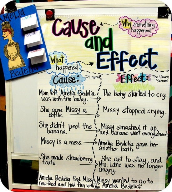 12 Easy Cause and Effect Activities - Cause and Effect With Amelia Bedelia - Teach Junkie