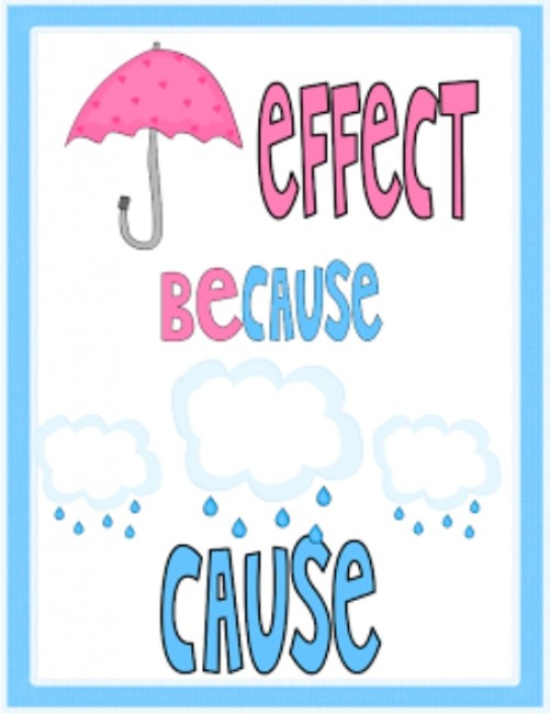 Teach Junkie: 12 Easy Cause and Effect Activities and Worksheets - Cause and Effect Poster