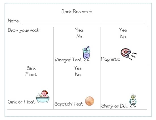 Teach Junkie: Rocks for Kids - 15 Activities and Ideas - Rock Research Literacy and Math Activities
