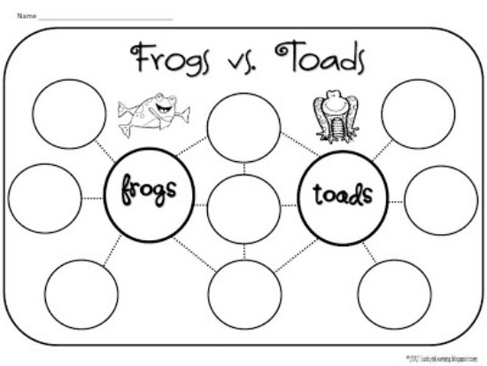 Teach Junkie: 25 Easy Frog and Toad Ideas and Activities - Frogs and Toads Compare and Contrast