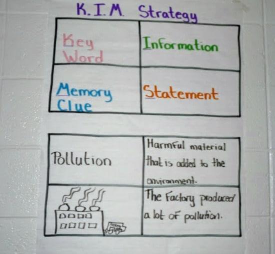 Top 3 Teaching Ideas To Use This Week 6 2 Teach Junkie