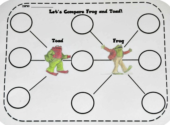 Teach Junkie: 25 Easy Frog and Toad Ideas and Activities - Frog and Toad Comparison (and Journals)