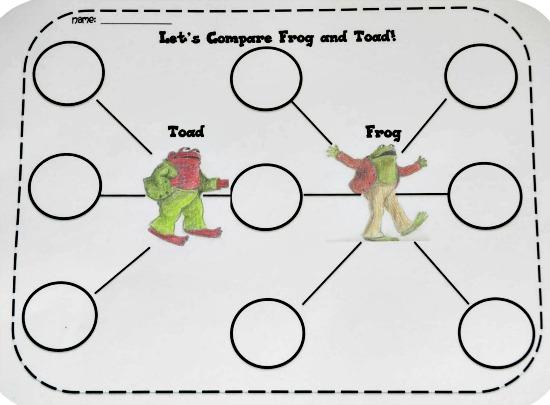 Frog And Toad Differences Worksheet Nemetasfgegabeltfo