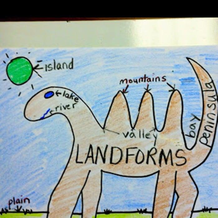 21 Landforms for Kids Activities and Lesson Plans -Dinosaur Landform Review - Teach Junkie