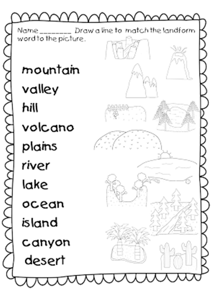 21 Landforms for Kids Activities and Lesson Plans -Landforms Worksheet Set for first grade - Teach Junkie