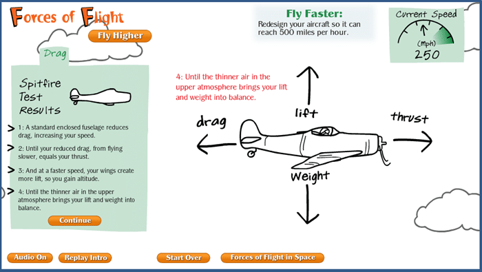24 Elementary Force and Motion Experiments and Activities -how do things fly online simulator for learning about force and motion