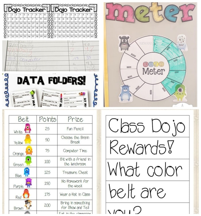 27 Amazing Class Dojo Printables and Ideas - Tracking Class Dojo Points - Teach Junkie