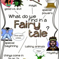 5 Reasons Your Classroom Shouldn't Ignore Fairy Tales