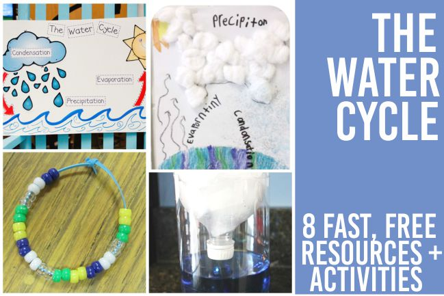 8 Fast Free Water Cycle Resources and Activities - Teach Junkie