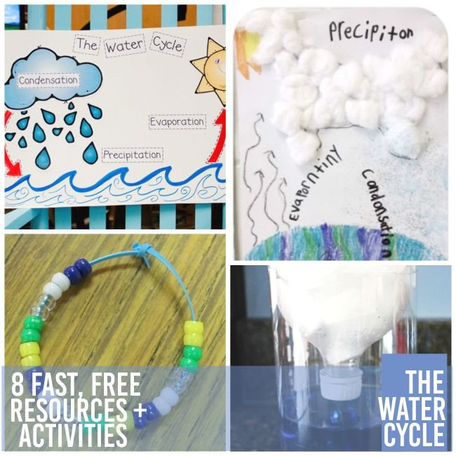 8 Teaching the Water Cycle Resources and Activities - Teach Junkie