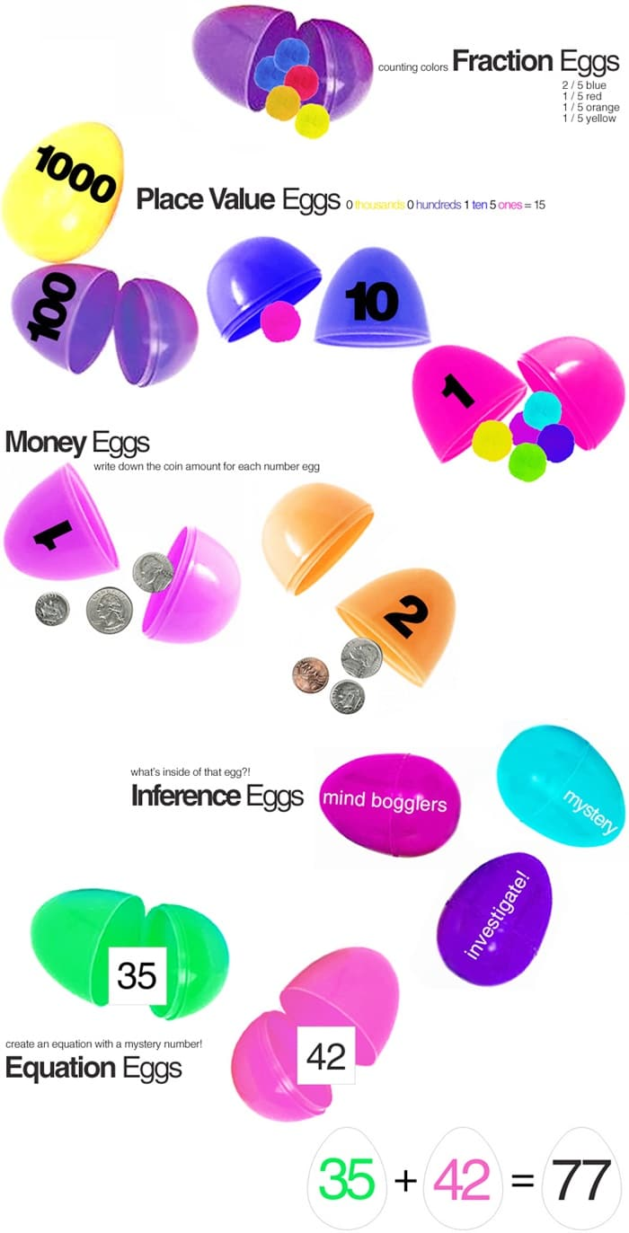 9 Lesson Plans for Your Leftover Easter Eggs - 5 Easter Egg Activities in a Jiffy - Teach Junkie