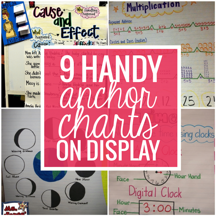 9 handy anchor charts to hang in the classroom