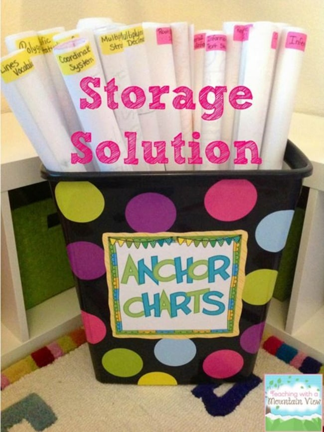 How to DIY: Anchor Chart Storage - Teach Junkie