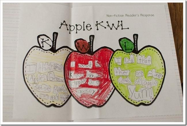 Apple KWL