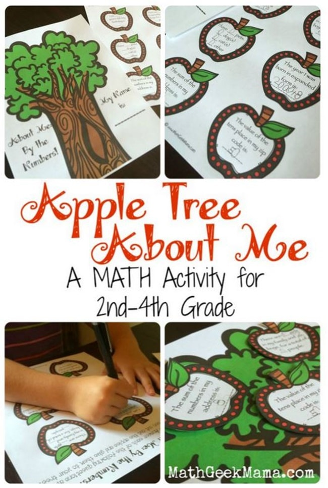 Apple Tree About Me - Teach Junkie