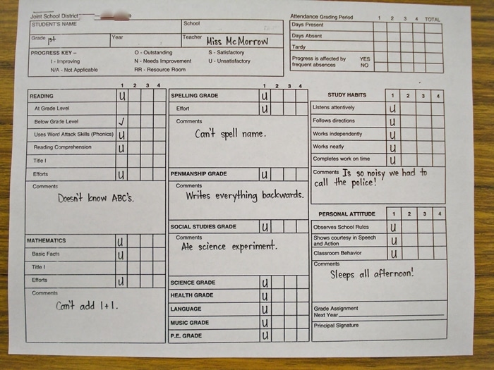 April Fools Worst Report Card for Kids to Trick Their Parents