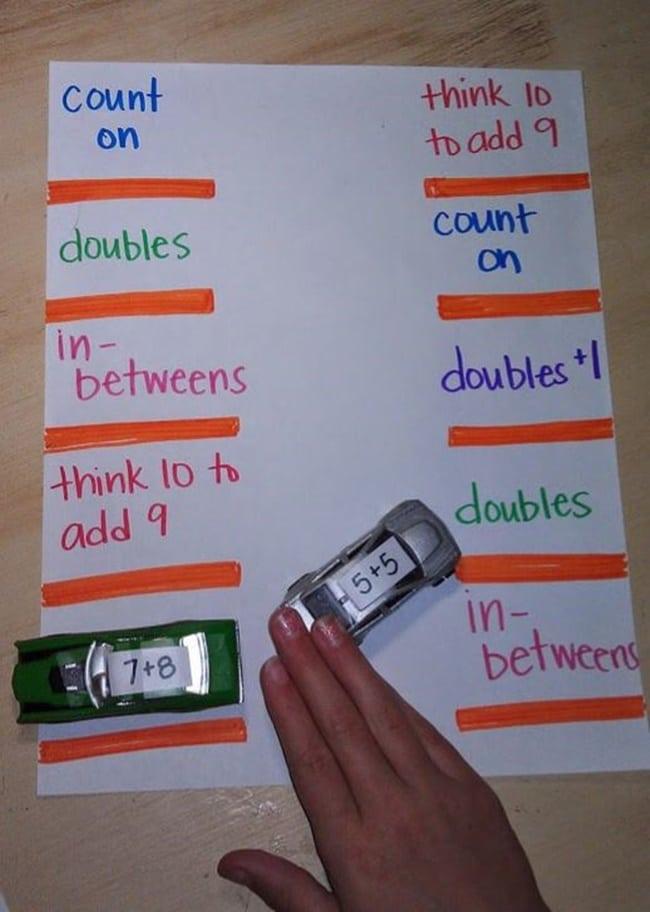 Parking Your Math Strategies: Fun Center - Teach Junkie