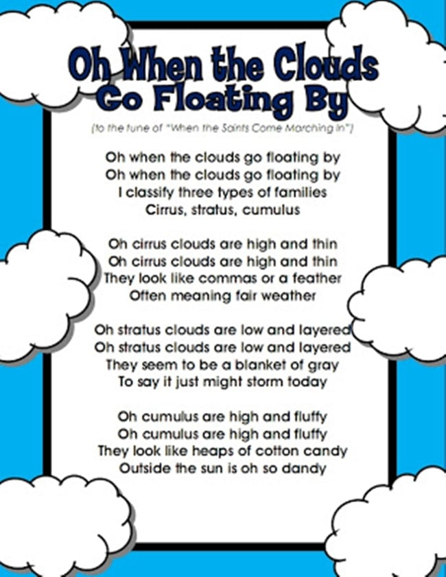 Clouds Science For Kids 23 Smart Ideas For The Classroom Teach Junkie