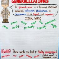 Cute Generalizations Anchor Chart