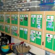 5 Free Printable Word Wall Alphabet Cards
