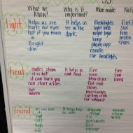 Forms of Energy Anchor Chart - Teach Junkie