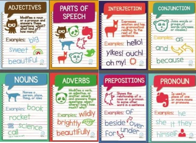 27 Classroom Poster Sets: Free and Fantastic - Teach Junkie