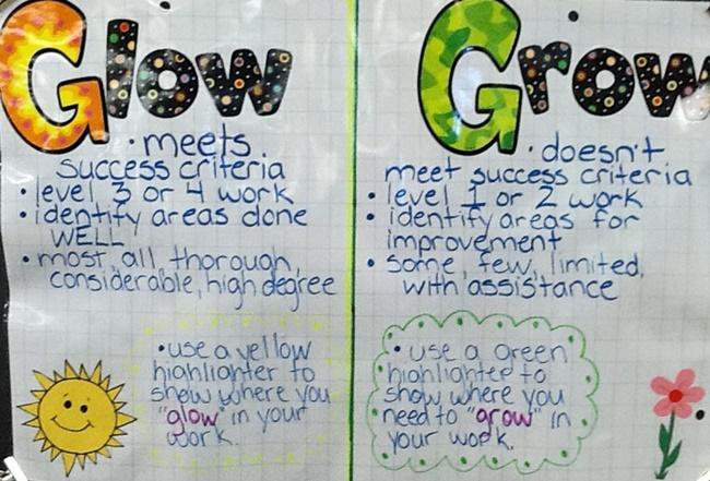 Glow and Grow Teaching Strategy: Self Reflection - Teach Junkie