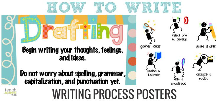 How to Write - Writing Process Posters - Teach Junkie
