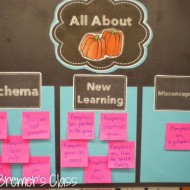 How to Make Anchor Charts Interactive and Evergreen