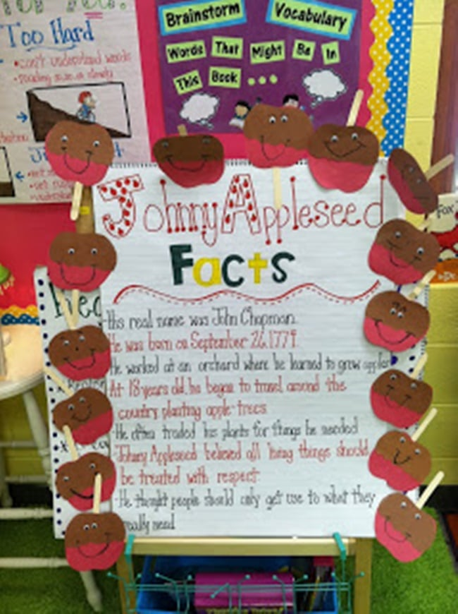 Johnny AppleSeed Facts