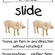Math Word Wall Posters for Reflection, Translation and Rotation