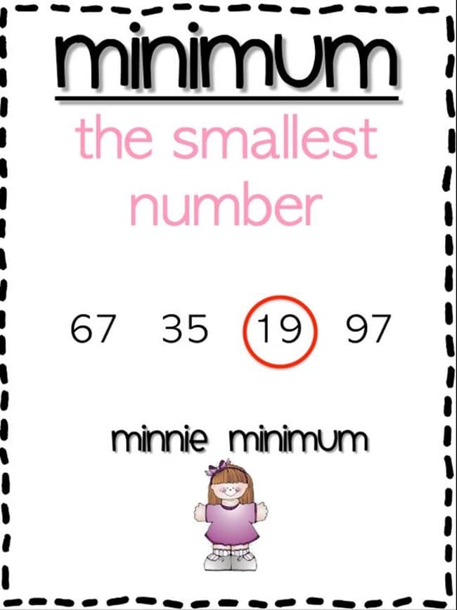 Minimum Maximum Posters - Range Median Mode: 24 Quick, Free Activities and Resources - Teach Junkie