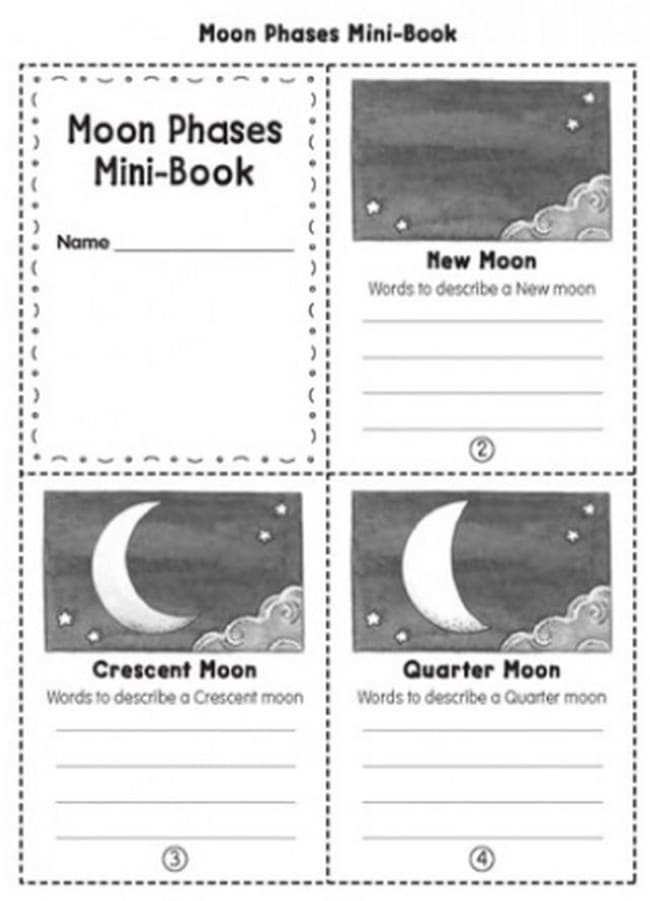 21 Super Activities for Teaching Moon Phases - Moon Phases Mini Book - Teach Junkie