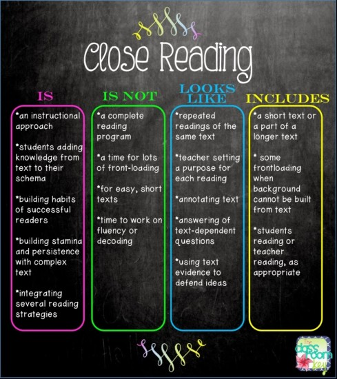 Close Reading Made Simple {Seriously} Teach Junkie