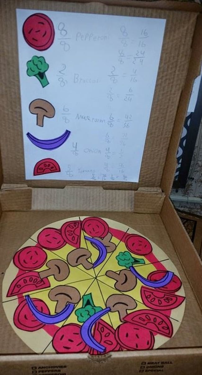 Pizza Fractions Project in a Box Teach Junkie