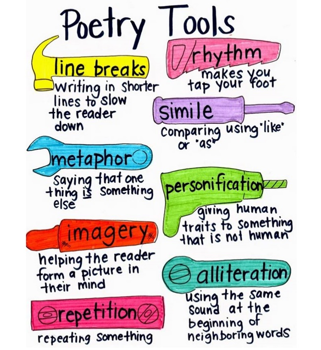 Poetry Tools - Teach Junkie