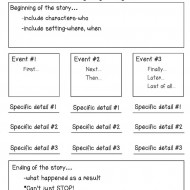 Pre-Writing Graphic Organizer – Persuasive, Narrative, Informational
