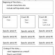 Pre-Writing Graphic Organizer – Persuasive, Narrative, Informational