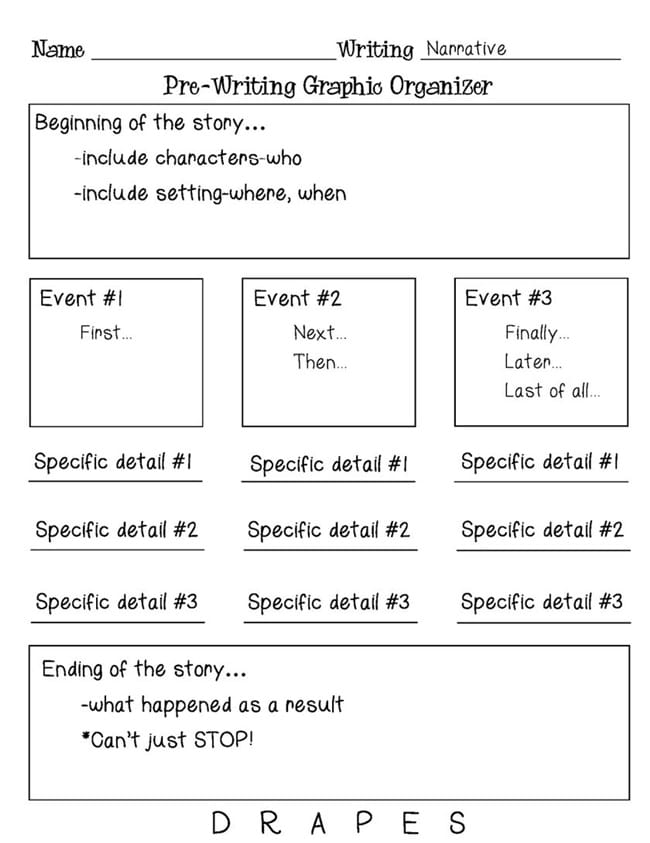 Pre writing graphic organizer - Teach Junkie