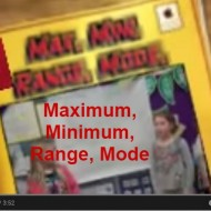 Range, Median, Mode Song for Kids {Video}