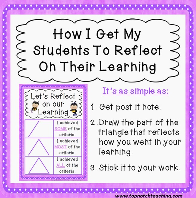 TeachSelf-Reflection - Sticky Note Style - Teach Junkie