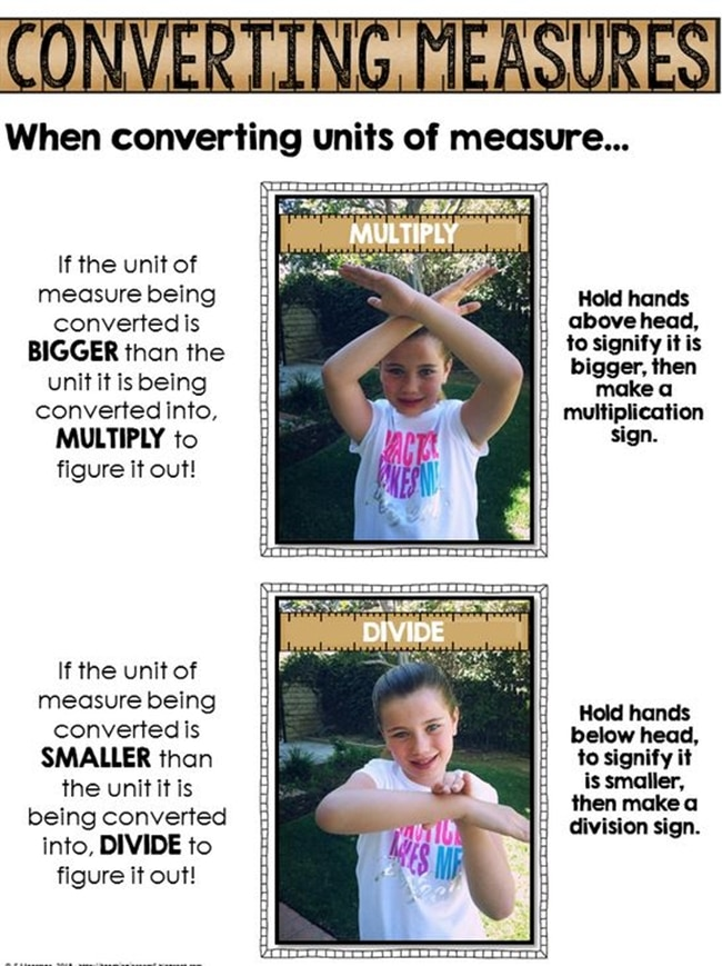 The Easiest Way to Remember Measurement Conversion