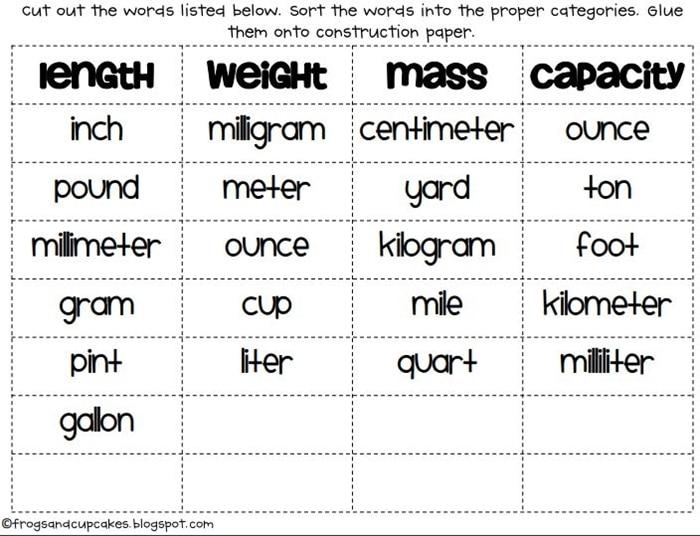 Units of Measurement Sort FREEBIE