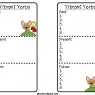Teaching Grammar with Parts of Speech Bookmarks