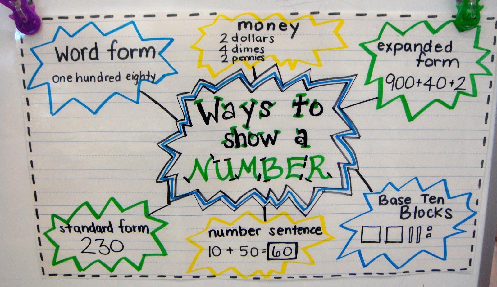 Ways to Show a Number - 10 Cool Expanded Form Teacher Helpers: TeachJunkie.com